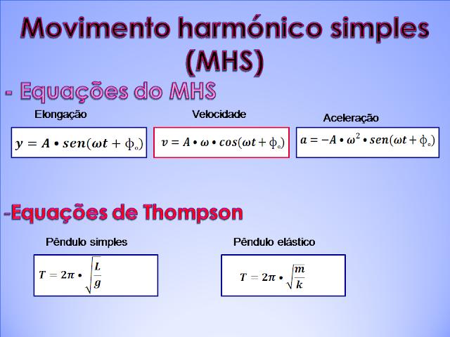 Movimento harmônico simples Movimento-Harmonico